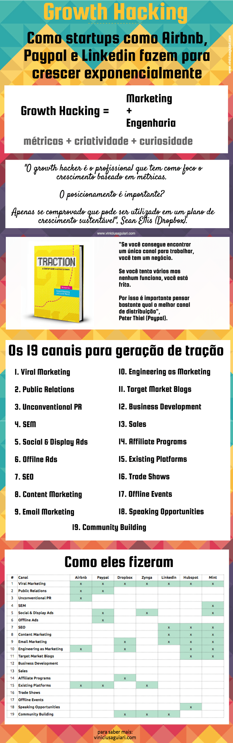 growth-hacking-infografico