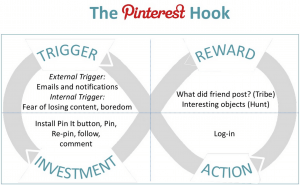hook-pinterest-product-manager
